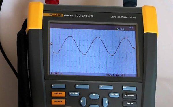 Fluke 190-504-AM-S Scopemeter Repair